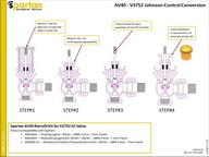 JOHNSON CONTROL V3572<br>AV40